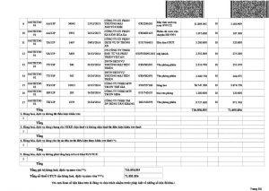 Dịch vụ lấy thông tin báo cáo thuế doanh nghiệp